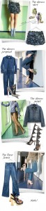 How to: THE DENIM GUIDE